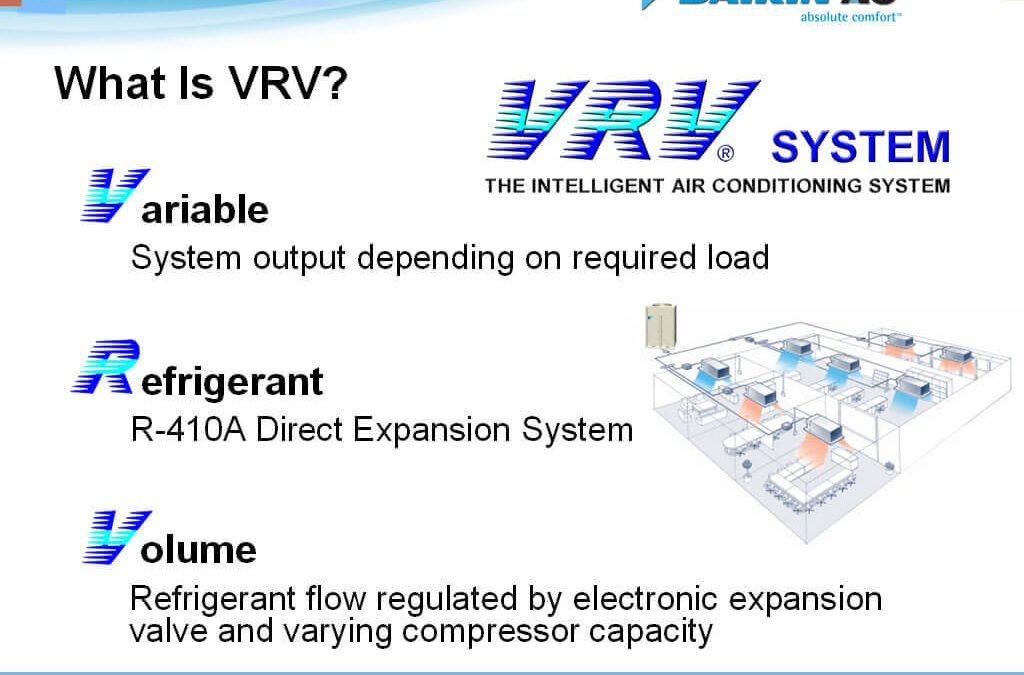 What is VRF and How VRF Saves Money?
